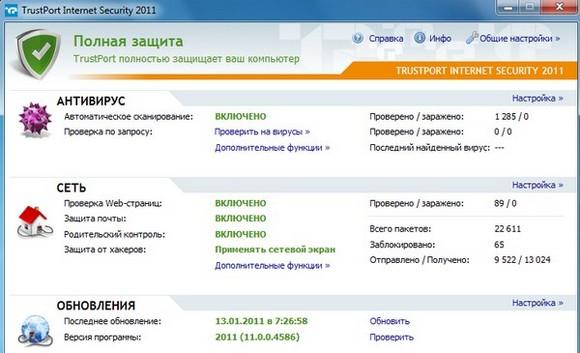 TrustPort ru